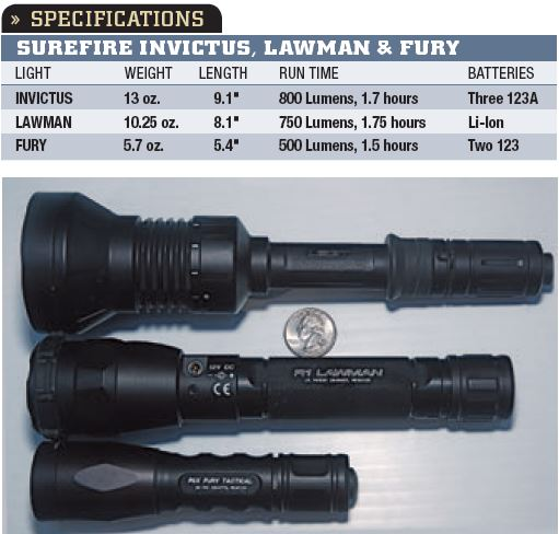 From top: 800-lumen Invictus, 750-lumen rechargeable Lawman, and 500-lumen Fury. They are all different lights with different purposes.